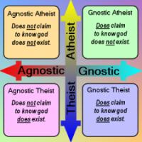 Decisive Agnosticism