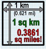 sq km