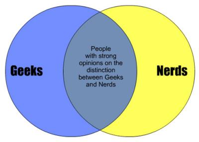 Venn geeks nerds