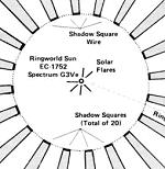 shadow squares