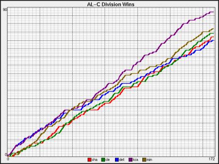AL-C-wins