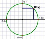 circle-formula