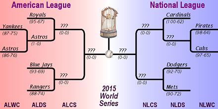 playoffs_2015