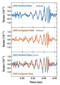 LIGO-0