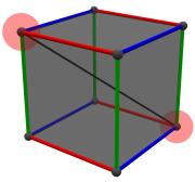 cube-corners