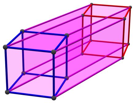 cube-sweep