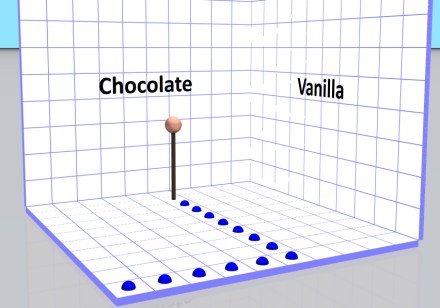 The Ice Cream Room (3D)