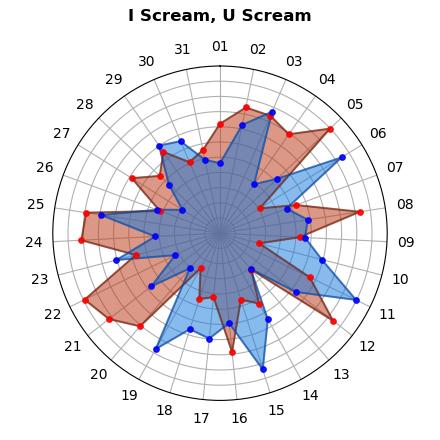 B-R diagram 3