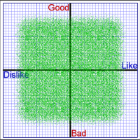 Quality vs Taste