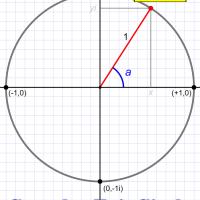 Fourier Geometry